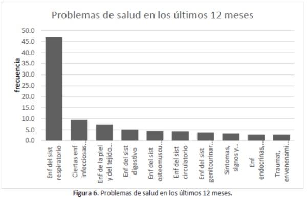 san-salvador-contaminada-grafico-2-600x390