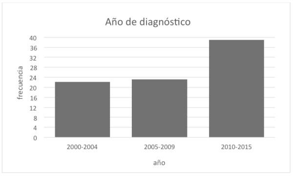 san-salvador-contaminada-grafico-4-600x360