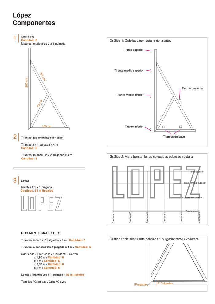 dipascuale-lopez-instrucciones