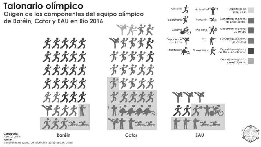 Golfo-Persico-equipos-olimpicos-la-tinta
