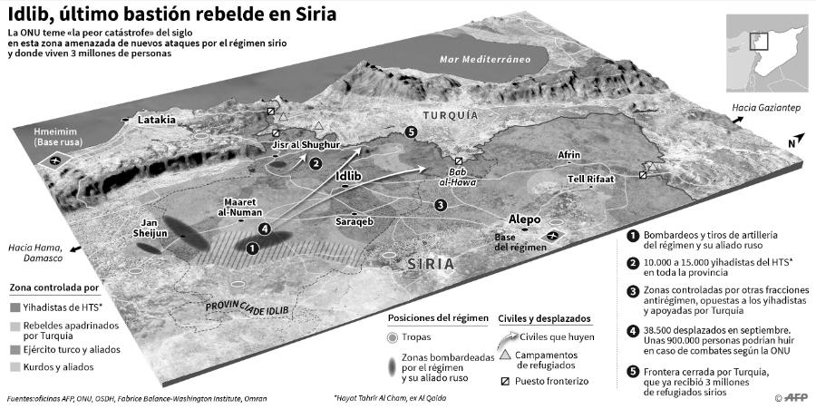Siria idlib provincia detalles la-tinta