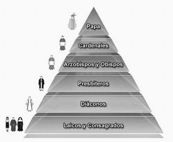 piramide_iglesia