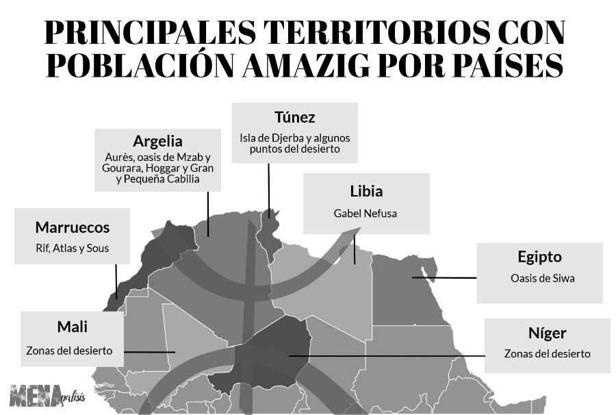 Amazig mapa regiones la-tinta