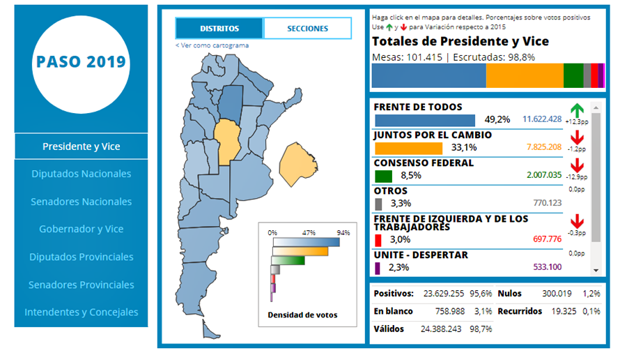 cordoba-paso-elecciones-2019