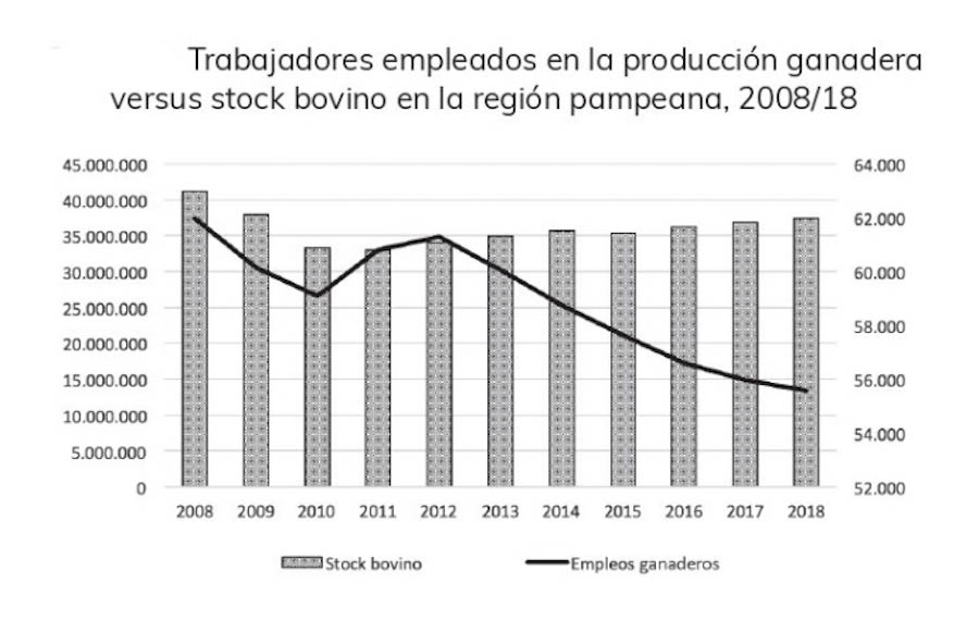 campo-soja-agroindustria