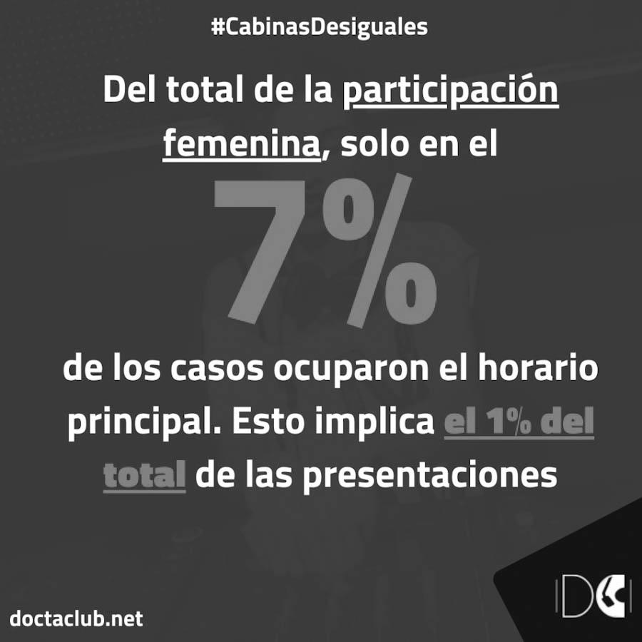 doctaclub-electronica-paridad
