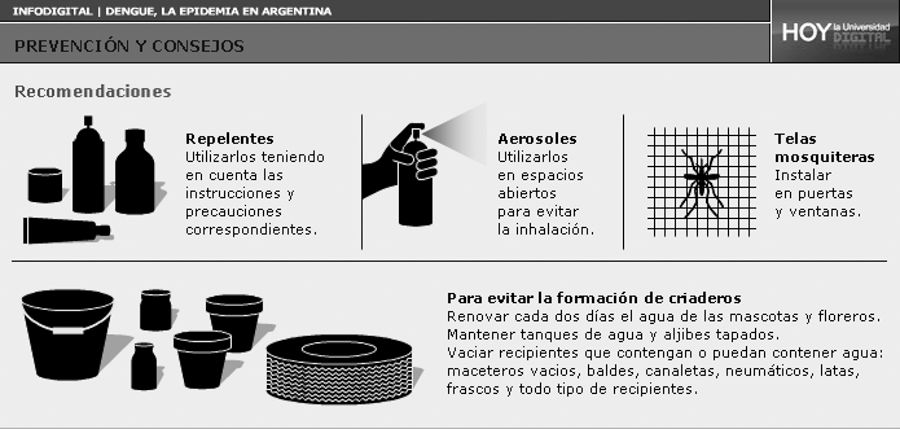 dengue-infografia-prevencion