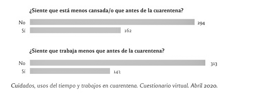 grafico2b-mujeres-cuarentena
