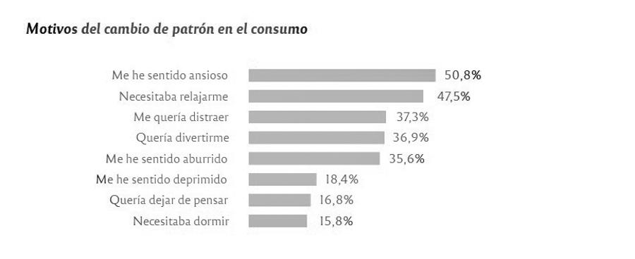 gráfico-consumo-3-2