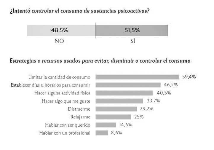 gráfico-consumo-4-2