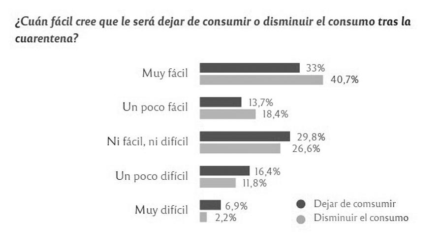 gráfico-consumo-5-2