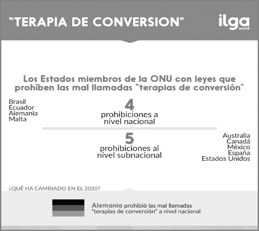 Ilga infogracia terapia de conversion la-tinta