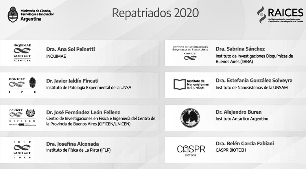 gráfico-repatriados-2020-pandemia-científicos.jpg