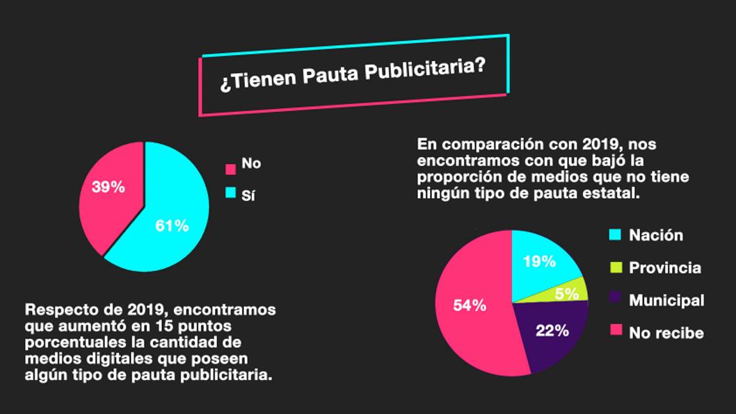 red-medios-digitales-comunicacion