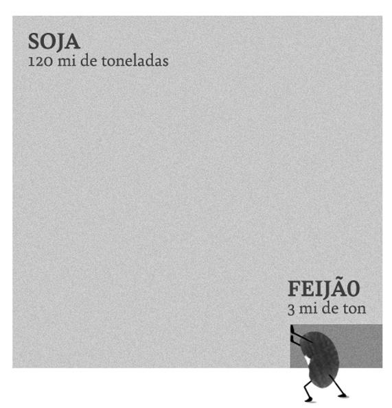 boiboiadaamazonia-grafico-feijao-soja-PT