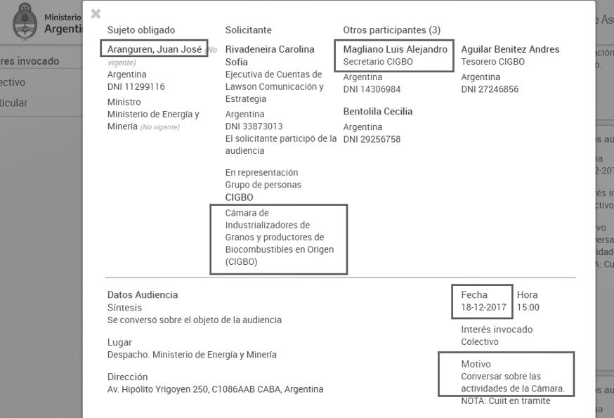 maíz-energía-porta-biocombustible-Óleos-Luis-Magliano