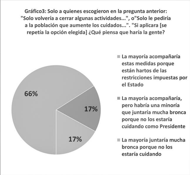 gráfico-covid-pandemia-antiderechos-totalitarismo-movilización-cuarentena-3