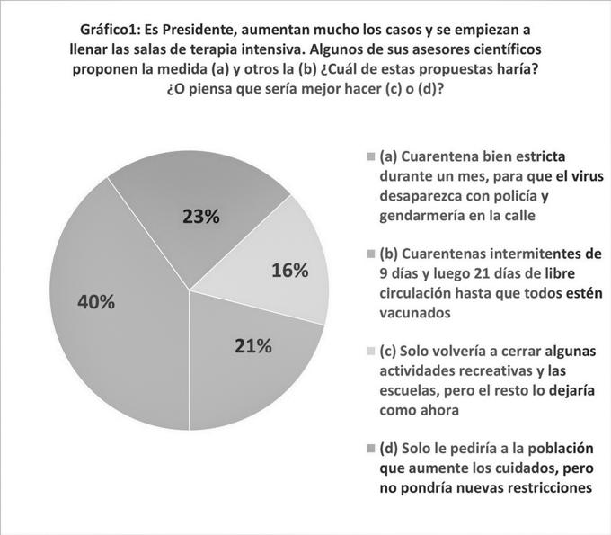 gráfico-covid-pandemia-antiderechos-totalitarismo-movilización-cuarentena