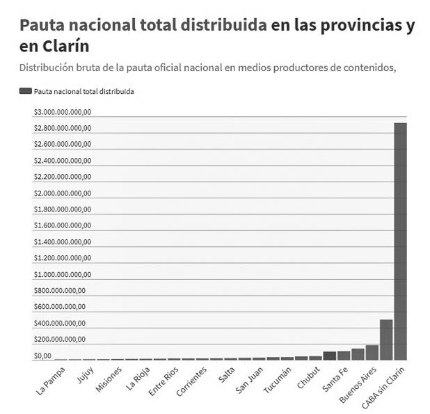 pauta-nacional-medios-comunicación-gráfico-argentina-4