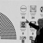 México dividido: una reflexión de las elecciones 2021