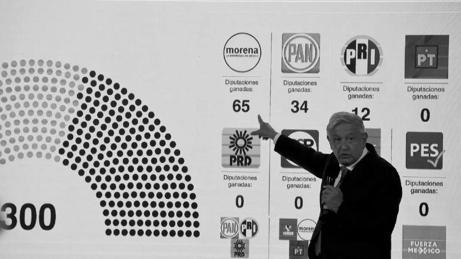 Mexico AMLO elecciones 2021