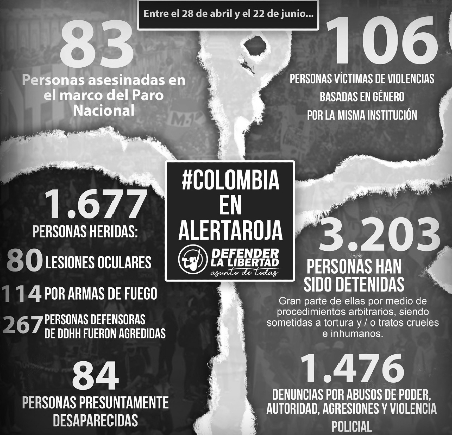 Colombia Infografia represion la-tinta
