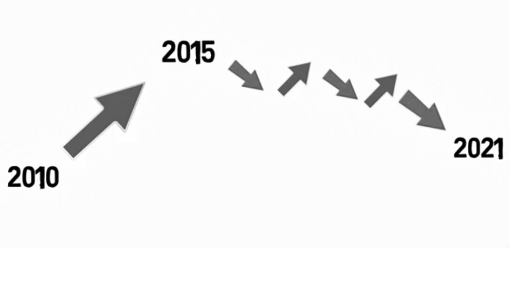 gráfico-informe-Observatorio-trabajo-Economía-Sociedad-Municipalidad-Córdoba-ultima-década-