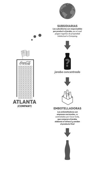 fórmula-coca-cola-company
