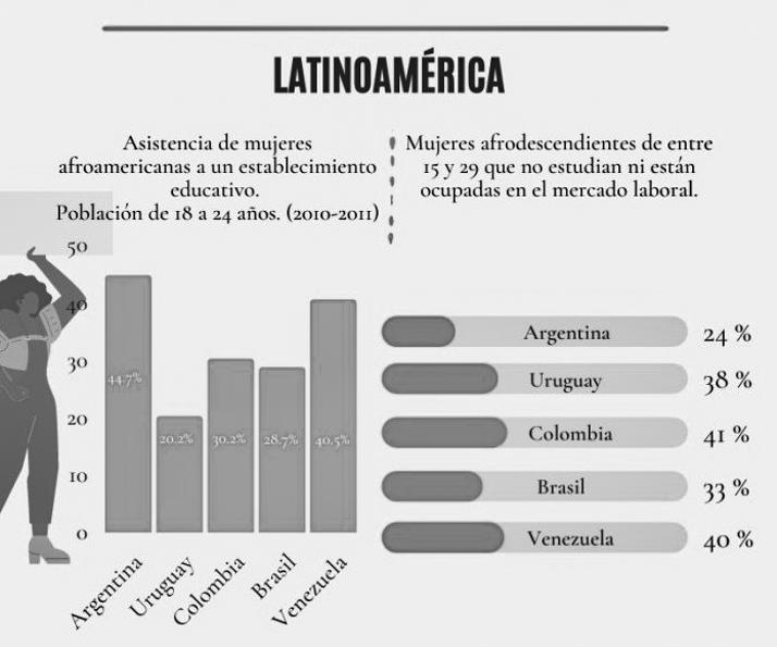 infografía-afroargentina-afrodescendiente-negra-Asociación-Misibamba